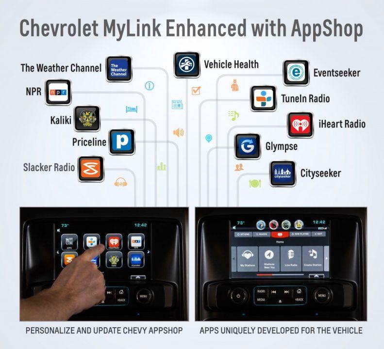 Chevrolet Announces AppShop & 4G LTE