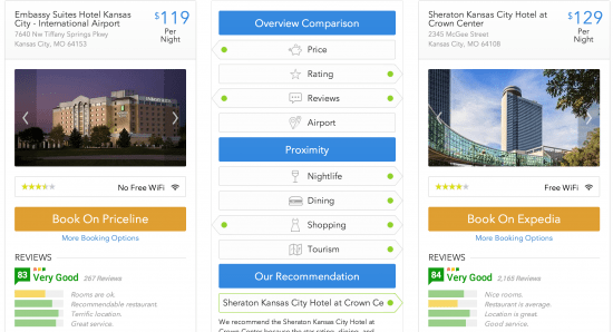 Startup pitch: SmartDepart is an intelligent comparison tool for hotel booking