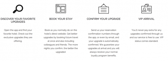 Startup pitch: HotelUpgrade makes a VIP out of any hotel guest