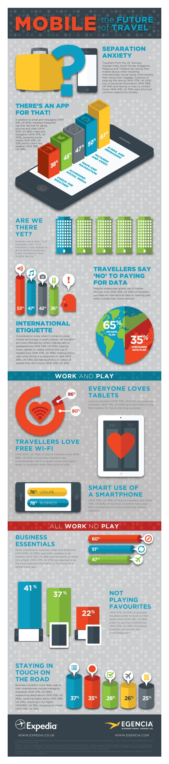 Forget the toothbrush, it's the mobile Brits can't leave home without [INFOGRAPHIC]