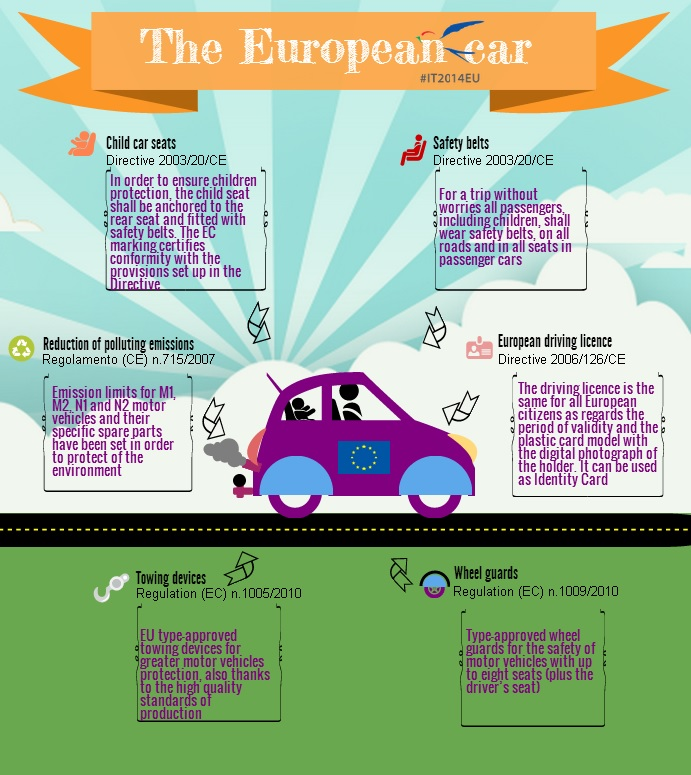 How is the European car?