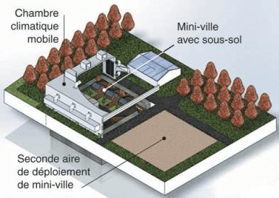 Researchers to develop a miniature sustainable miniature city