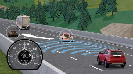 Honda to Introduce World's First Predictive Safety Cruise Control System