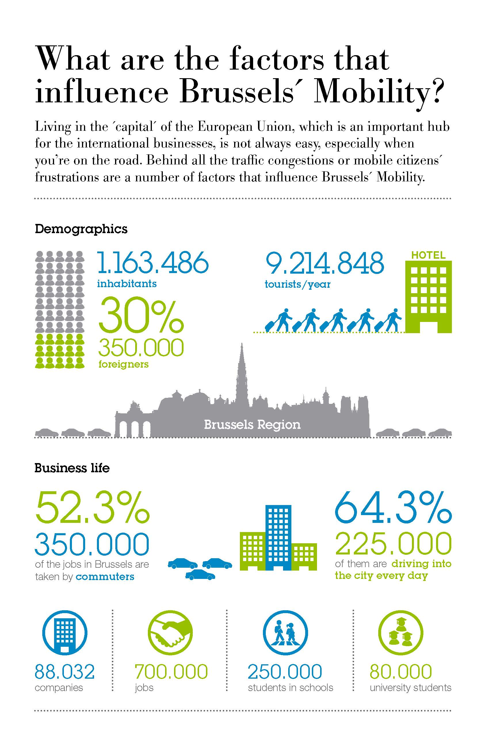 What are the Factors that Influence Brussels´ Mobility?