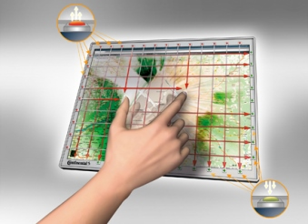 Multi-Touch Gestures for all Vehicles Classes: Continental works on a Tapestry of Infrared Light