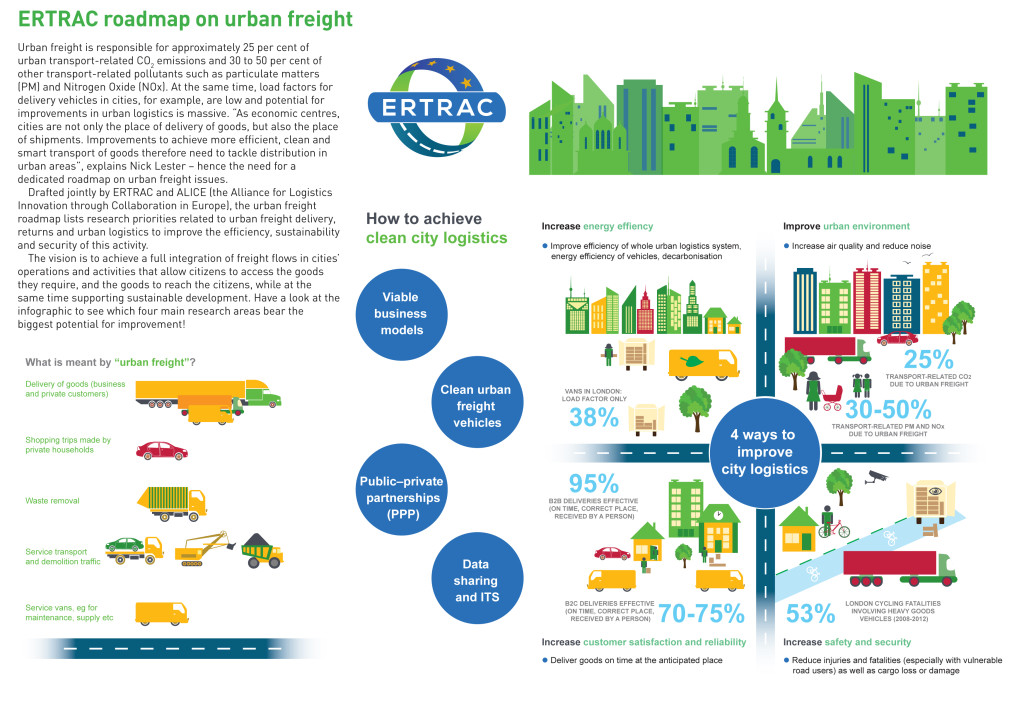 ERTRAC-infographic-web