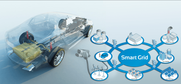 How to integrate electrification of transport into smart and reliable grids?