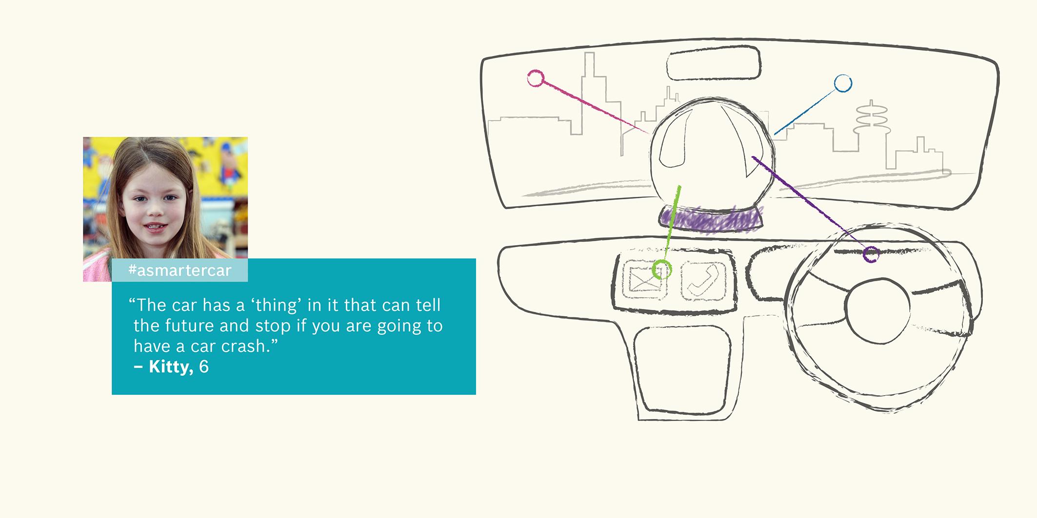 Children describe the car of the future