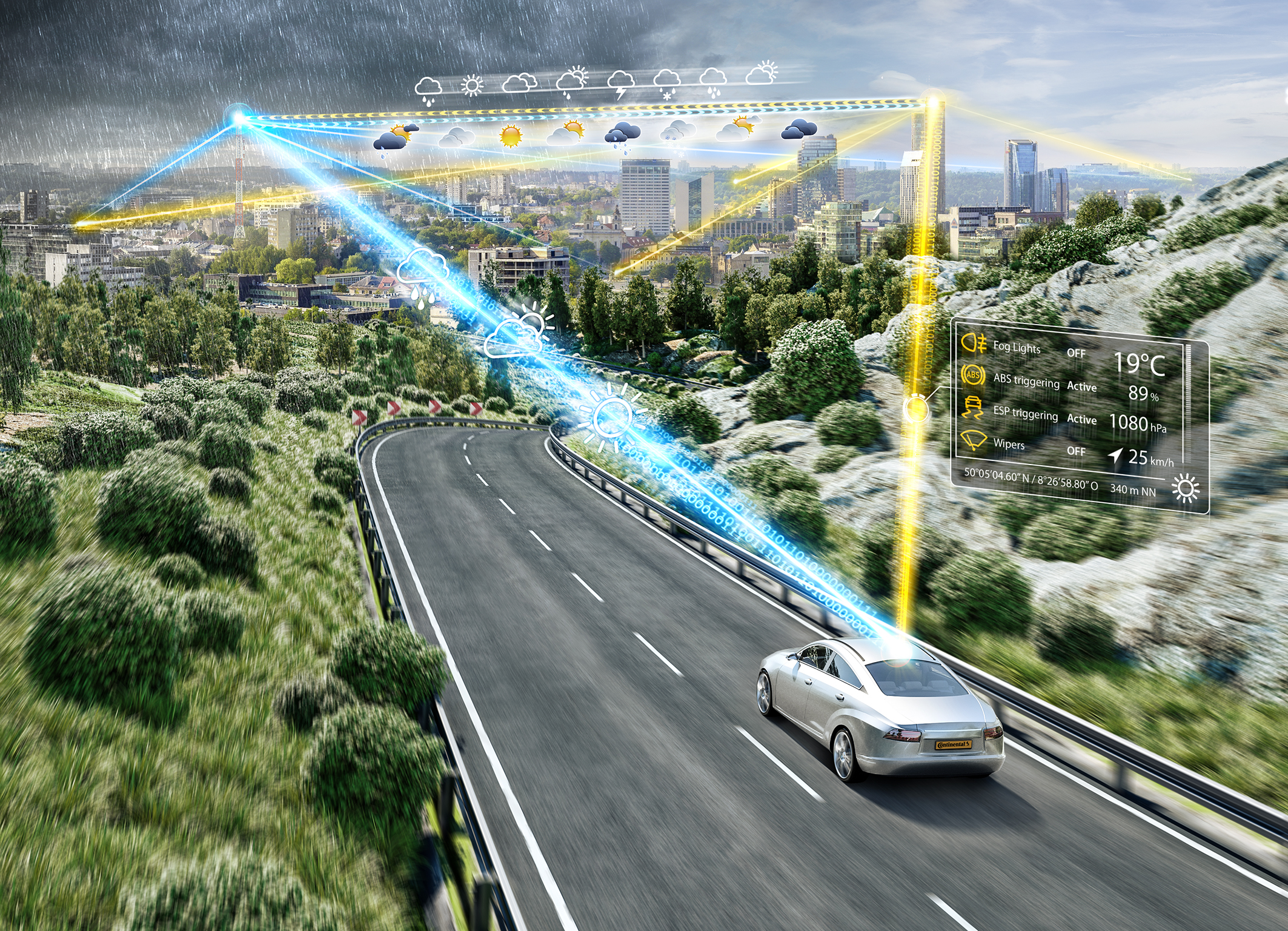 Continental is Turning Its eHorizon into a Weather Service