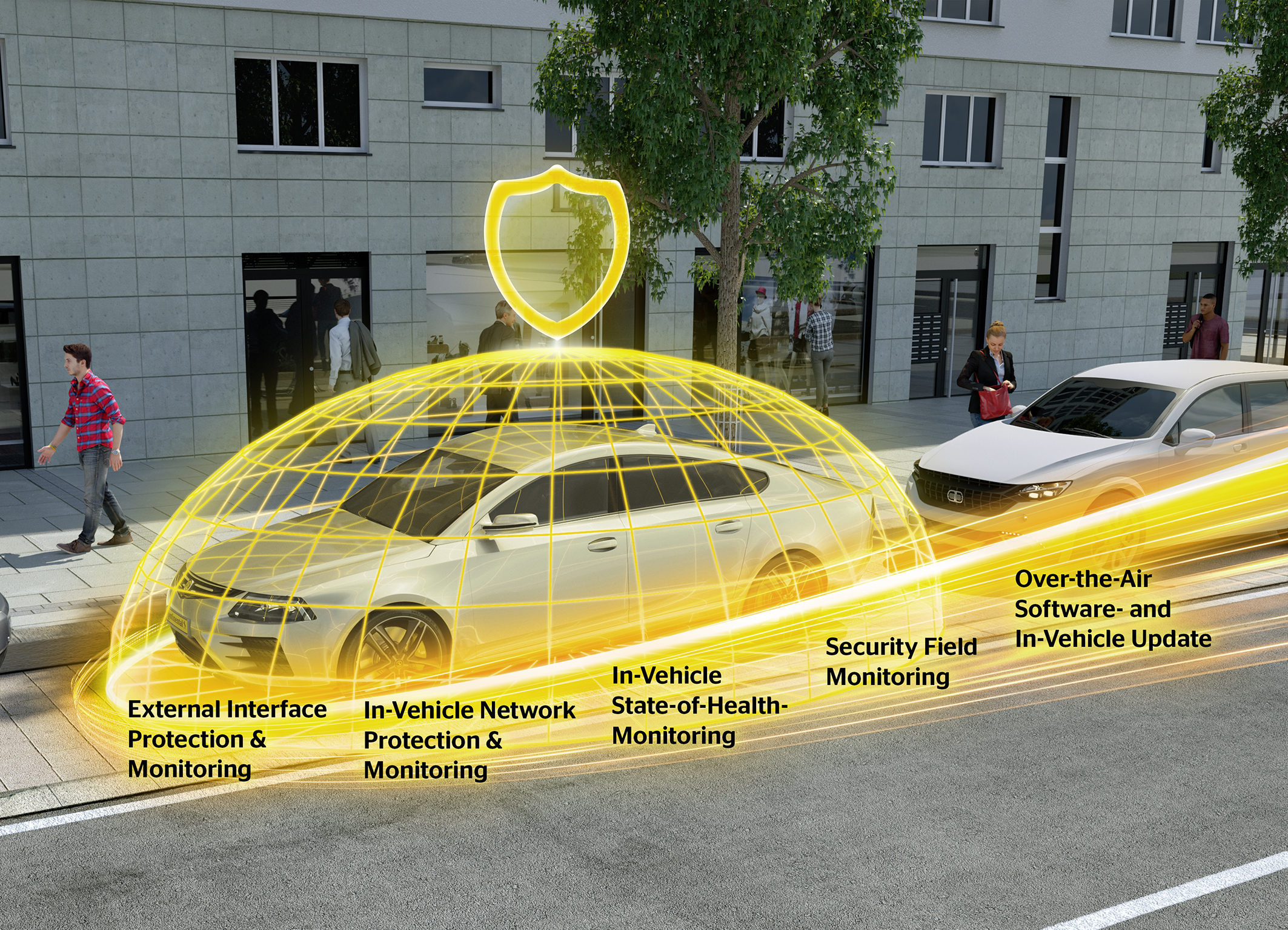 Continental reveals end-to-end security solutions for connected driving