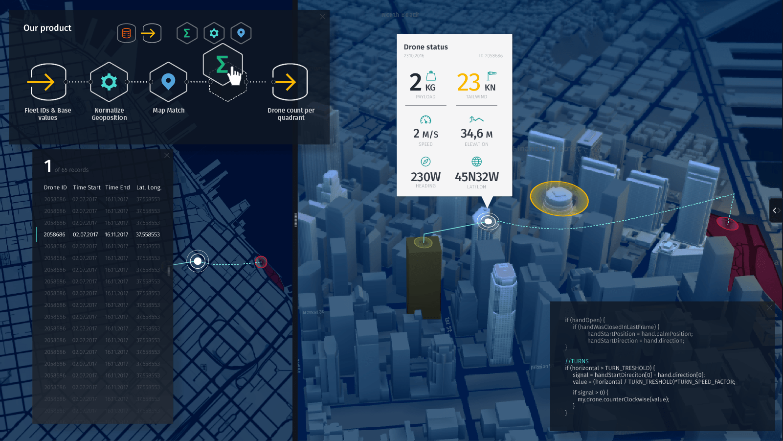 HERE shares its vision on location intelligence for smart cities