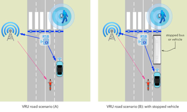 Improving safety by connecting the vehicle with the road