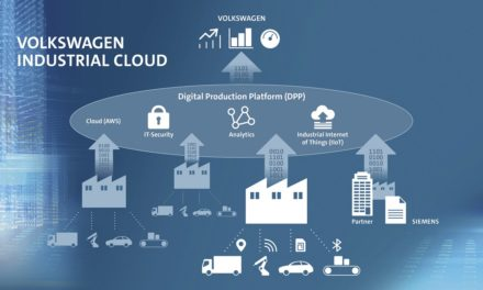 Volkswagen to cooperate with Siemens for Industrial Cloud