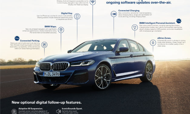 BMW Connected Car Beta Days 2020: software upgrade with numerous new services
