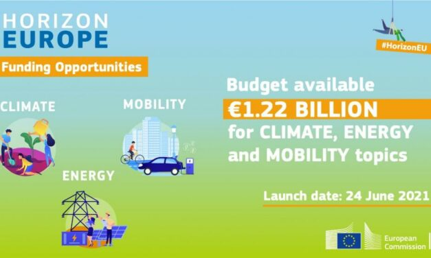 Horizon Europe Cluster Open calls: Climate, energy and mobility