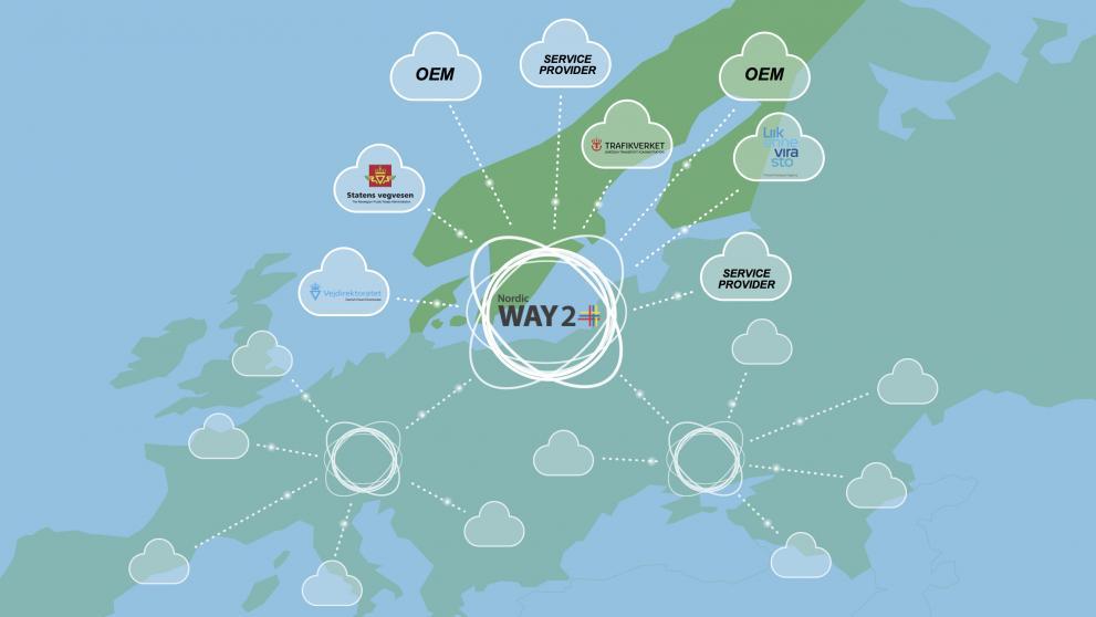 NordicWay: Cooperative ITS in Scandinavia to enhance environmental benefits